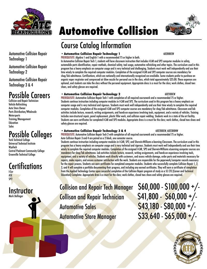 AutomotiveCollisionCourseInfo
