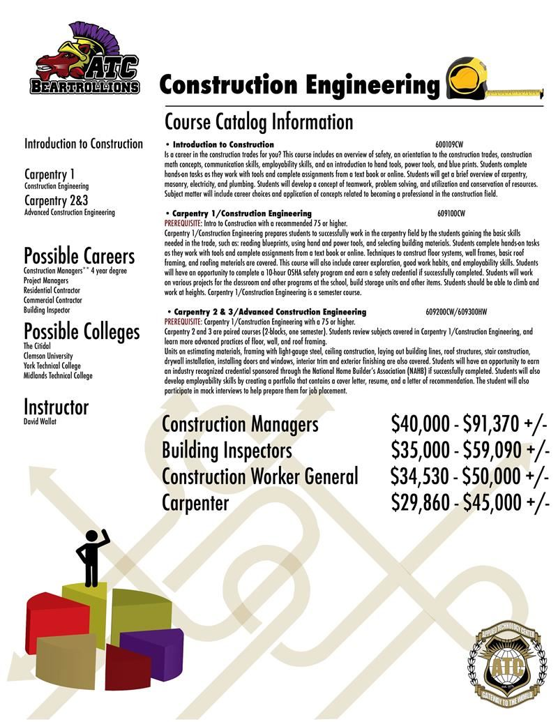 ConstructionCourseInfo
