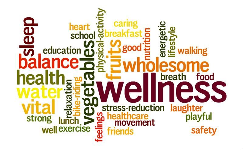 Rock Hill Board Approved Wellness Policy