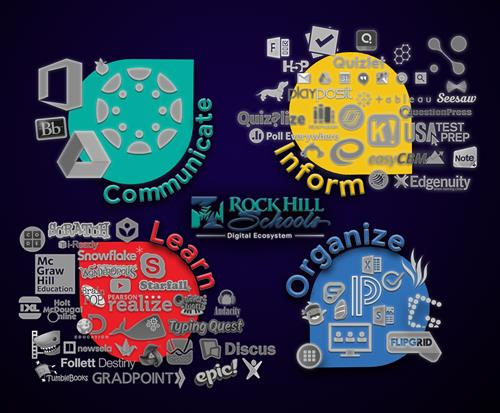 Digital Ecosystem Graphic