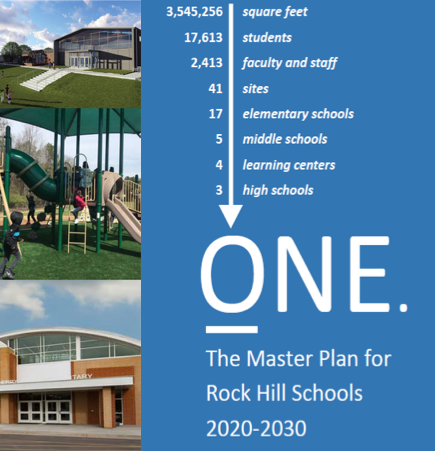one master plan cover page