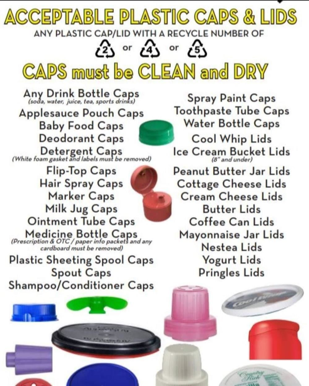 Plastic Caps for Miracle Park