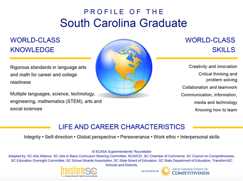 Profile of SC Graduate