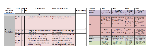 Curriculum Maps and Standards By Quarter